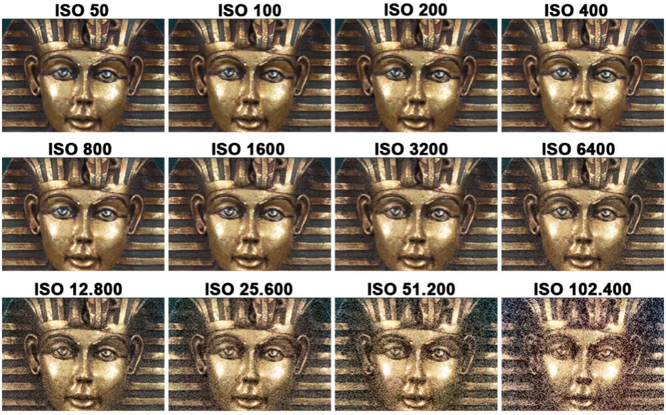 ISO-Vergleich